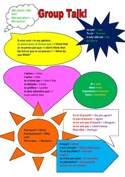 French Teaching Resources. Group Talk Discussion Mat
