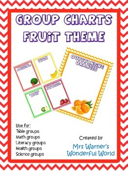 Group posters - literacy / maths / spelling / table groups