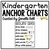 Growing Artist Writing Workshop Anchor Chart