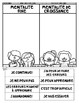 Growth Mindset in FRENCH