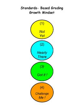 Growth Mindset Standards-based Grading