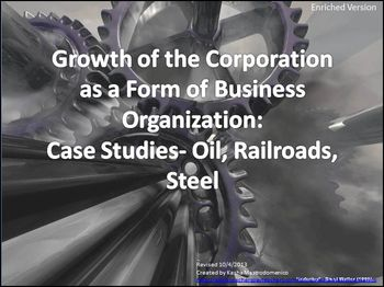 Growth of the Corporation as a Form of Business Oil, Railr