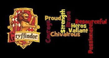 Gryffindor Trait Wordle