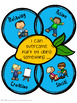 Guidance Lesson on Decision-Making: Overcoming Hurt, Grades 4-6