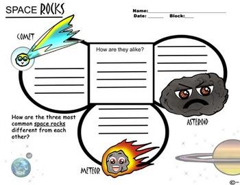Guide/Worksheet: Space Rocks (Meteor, Asteroid, Comet)