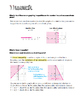 Guided Learning Booklet for Graphing Linear Inequalities
