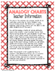 Guided Reading Early Word Work Reference Sheet: Analogy Charts