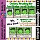 Guided Reading - Frankenstein´s Feelings/Los Sentimientos