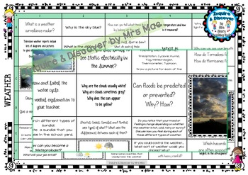 WEATHER RUBRIC - 24 Questions & Answers, Marking Checklist