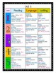Guided Reading Lesson Plans with Common Core Alignment UNIT 2