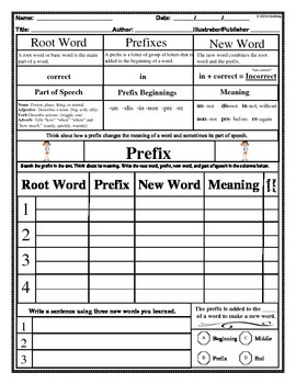 Guided Reading Lesson-Prefixes Graphic Organizer