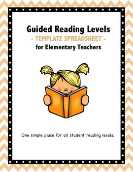 Guided Reading Needs Spreadsheet: Readers At-a-Glance
