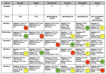 Guided Reading Planner (Literacy Centres)
