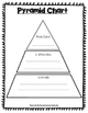 Guided Reading Pyramid Chart: Main Idea, Questions, & Details
