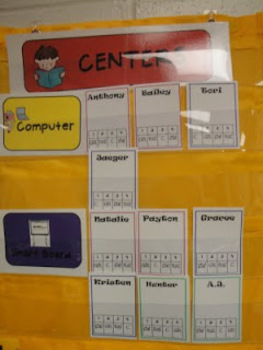 Guided Reading Rotation Cards