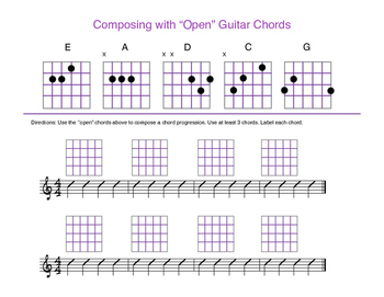 Guitar: Composing with Open Guitar Chords