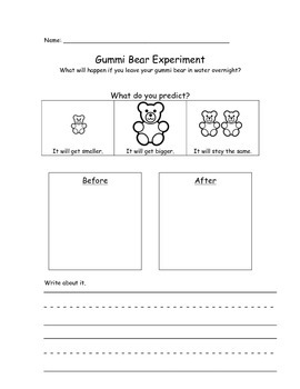 Gummi Bear Experiment