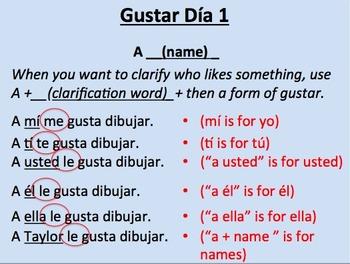 Gustar__Present Tense__Initial presentation (singular and plural)