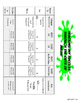 Guts Of Math Unit - GCF/LCM & Distributive Property (6.NS.4)