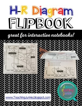 H-R Diagram Flipbook