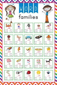 HAPPY KIDz - Classroom Decor: Language Arts, Word Families