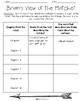 HATCHET NOVEL STUDY ACTIVITY PACK