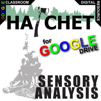 HATCHET Sensory Analysis - 5 Senses (Created for Digital)