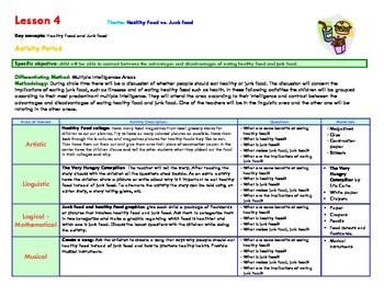 GIFTED AND TALENTED-HEALTH&NUTRITION.Lesson Plan-4