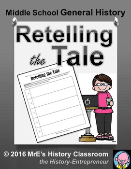 HISTORY  ReTelling The Tale chart