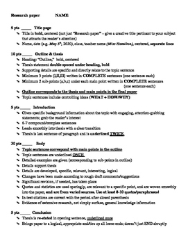 HONORS/AP ENGLISH RESEARCH RUBRIC