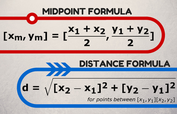 "HQ Midpoint + Distance Formulas- Classroom Poster 11"" x 17"""