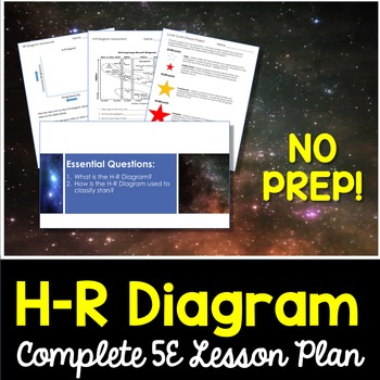 HR Diagram Complete 5E Lesson Plan
