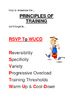 HSC PDHPE: Factors Affecting Performance Study Guide