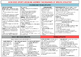 HSC PDHPE: Sports Medicine Study Guide