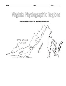 HSS-ERH 2-C: Renewable and Non-Renewable Resources in Virginia
