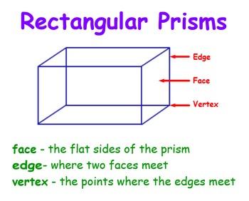 HUGE Geometry SmartBoard Lesson, 3rd Grade