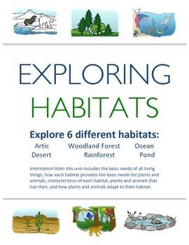 Habitat Unit: Arctic, Desert, Rainforest, Woodland Forest,