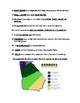 Habitat Unit Study Guide 3rd Grade Science