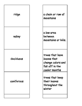 Habitat Vocabulary Cards-3rd Grade Science-great for revie