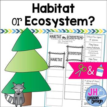Habitat or Ecosystem?  Cut and Paste Sorting Activity