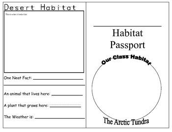 Habitats Passport