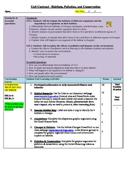 Habitats, Pollution, and Conservation Choice Boards-6 Acti