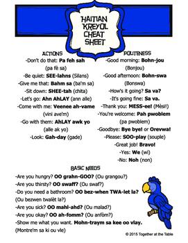 Haitian Kreyol Audio Pronounciation Guide and Cultural Tips