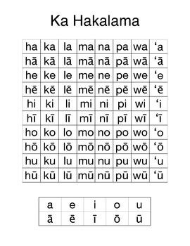 Hakalama - Teaching Children How to Read Hawaiian Words