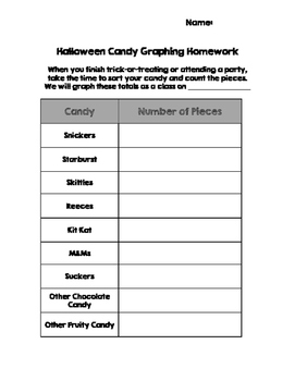 Halloween Candy Graphing Project