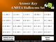 Halloween Edition 4th Grade Common Core Math Quotients and