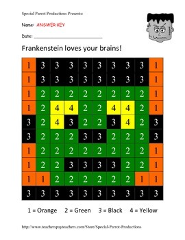 Halloween FREE - Frankenstein - Color By Numbers!