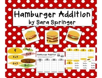 Hamburger Addition