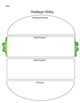 Hamburger Writing 4 Paragraph Template