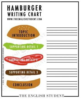 Hamburger Writing Chart